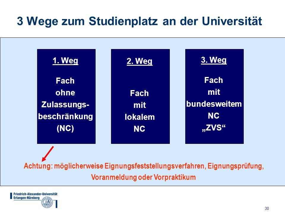 30 3 Wege zum Studienplatz an der Universität 1. Weg Fach ohne Zulassungs- beschränkung (NC) 2. Weg Fach mit lokalem NC 3. Weg Fach mit bundesweitem N