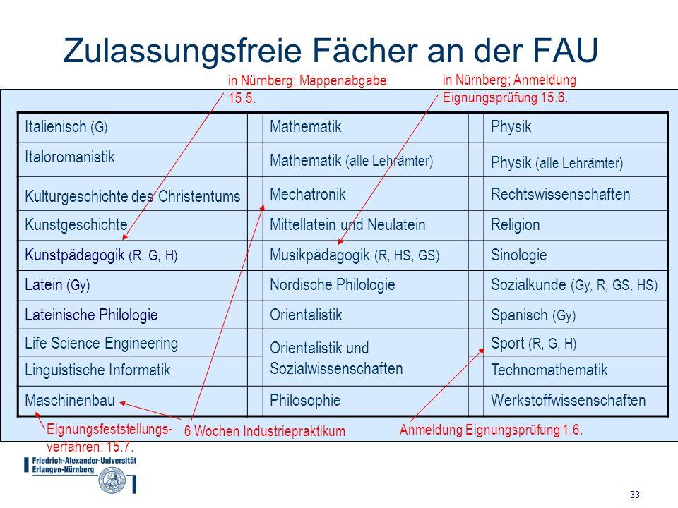 33 Zulassungsfreie Fächer an der FAU Italienisch (G) MathematikPhysik Italoromanistik Mathematik (alle Lehrämter) Physik (alle Lehrämter) Kulturgeschi
