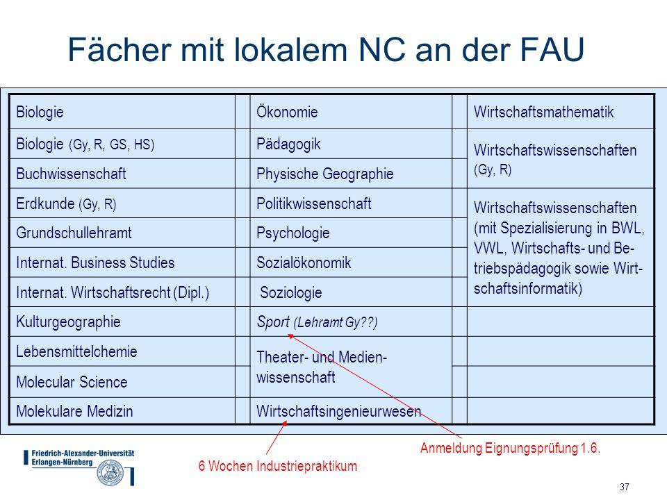 37 Fächer mit lokalem NC an der FAU BiologieÖkonomieWirtschaftsmathematik Biologie (Gy, R, GS, HS) Pädagogik Wirtschaftswissenschaften (Gy, R) Buchwis