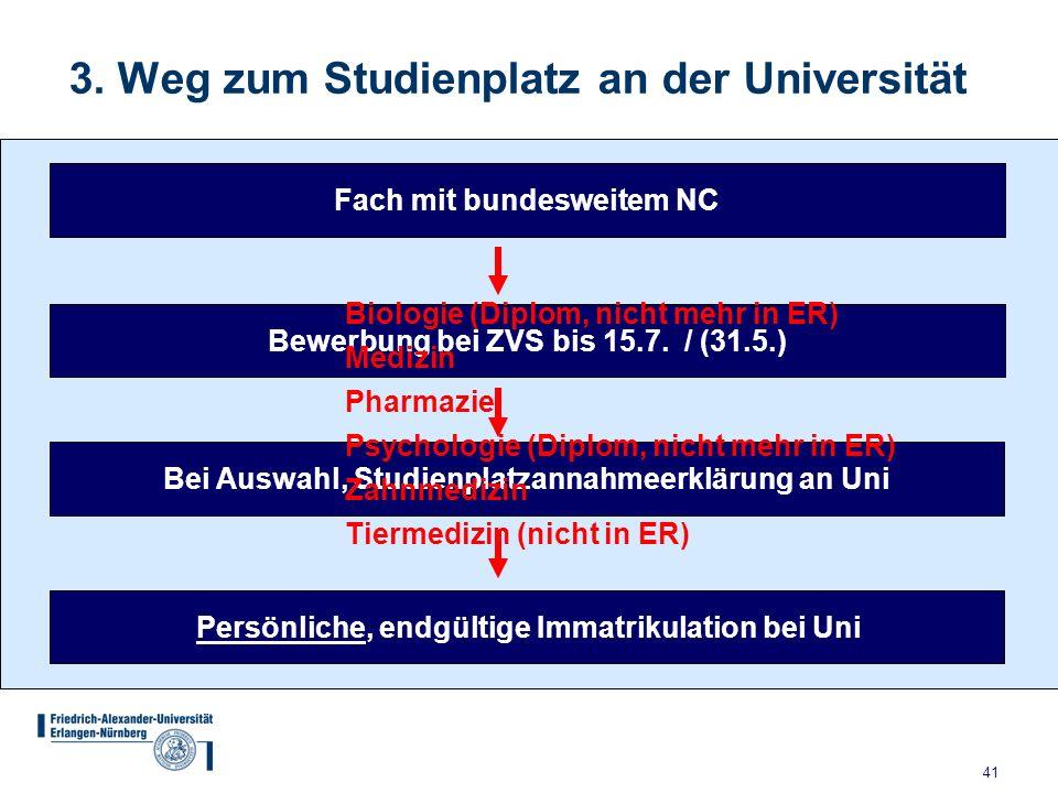 41 3. Weg zum Studienplatz an der Universität Bewerbung bei ZVS bis 15.7. / (31.5.) Persönliche, endgültige Immatrikulation bei Uni Bei Auswahl, Studi