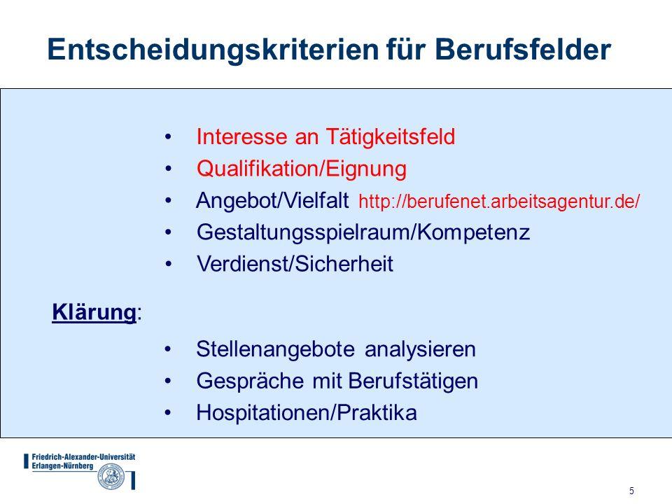 5 Entscheidungskriterien für Berufsfelder Interesse an Tätigkeitsfeld Qualifikation/Eignung Angebot/Vielfalt http://berufenet.arbeitsagentur.de/ Gesta