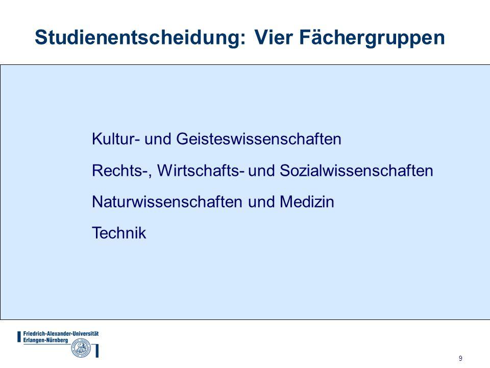 9 Studienentscheidung: Vier Fächergruppen Kultur- und Geisteswissenschaften Rechts-, Wirtschafts- und Sozialwissenschaften Naturwissenschaften und Med