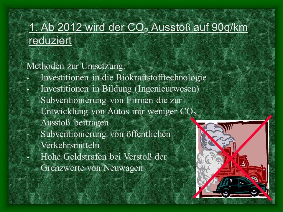 Methoden zur Umsetzung: -Investitionen in die Biokraftstofftechnologie -Investitionen in Bildung (Ingenieurwesen) -Subventionierung von Firmen die zur Entwicklung von Autos mir weniger CO 2 Ausstoß beitragen -Subventionierung von öffentlichen Verkehrsmitteln -Hohe Geldstrafen bei Verstoß der Grenzwerte von Neuwagen 1.