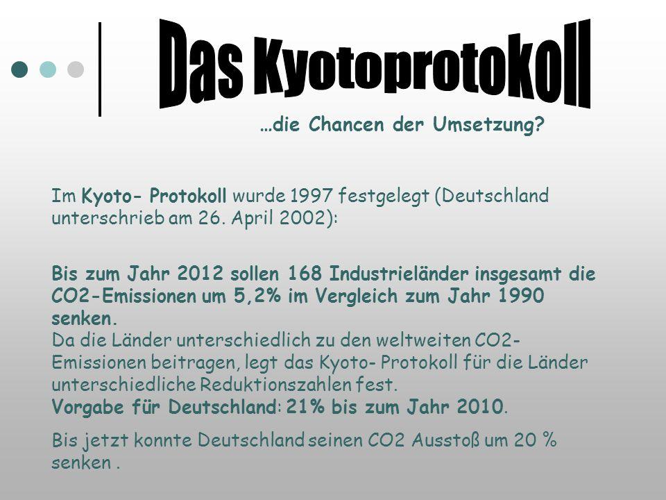 Im Kyoto- Protokoll wurde 1997 festgelegt (Deutschland unterschrieb am 26.