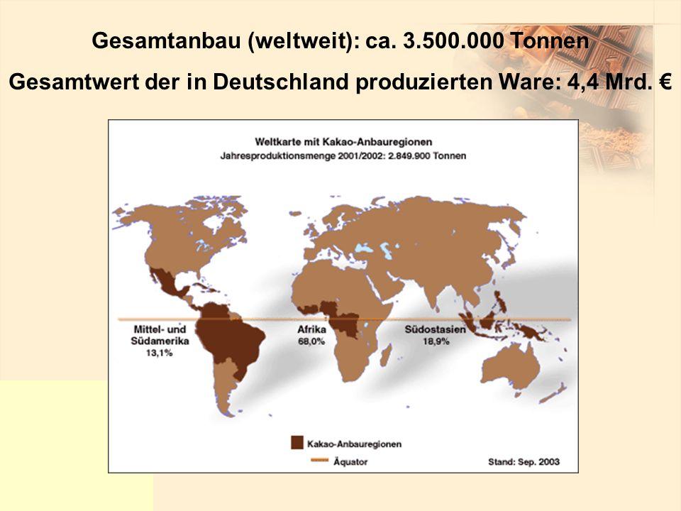 Gesamtanbau (weltweit): ca. 3.500.000 Tonnen Gesamtwert der in Deutschland produzierten Ware: 4,4 Mrd.