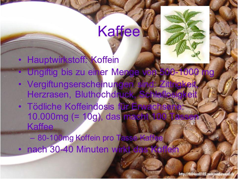 Kaffee Hauptwirkstoff: Koffein Ungiftig bis zu einer Menge von 500-1000 mg Vergiftungserscheinungen sind: Zittrigkeit, Herzrasen, Bluthochdruck, Schlaflosigkeit Tödliche Koffeindosis für Erwachsene: 10.000mg (= 10g), das macht 100 Tassen Kaffee –80-100mg Koffein pro Tasse Kaffee nach 30-40 Minuten wirkt das Koffein