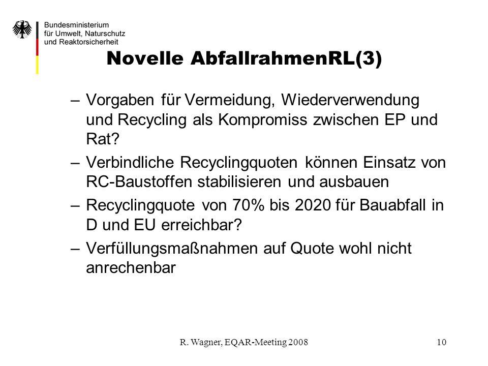 R. Wagner, EQAR-Meeting 200810 Novelle AbfallrahmenRL(3) –Vorgaben für Vermeidung, Wiederverwendung und Recycling als Kompromiss zwischen EP und Rat?
