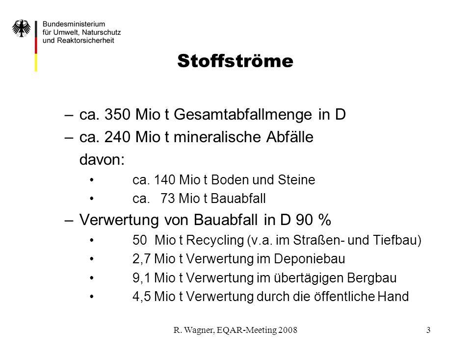 R. Wagner, EQAR-Meeting 20083 Stoffströme –ca. 350 Mio t Gesamtabfallmenge in D –ca. 240 Mio t mineralische Abfälle davon: ca. 140 Mio t Boden und Ste