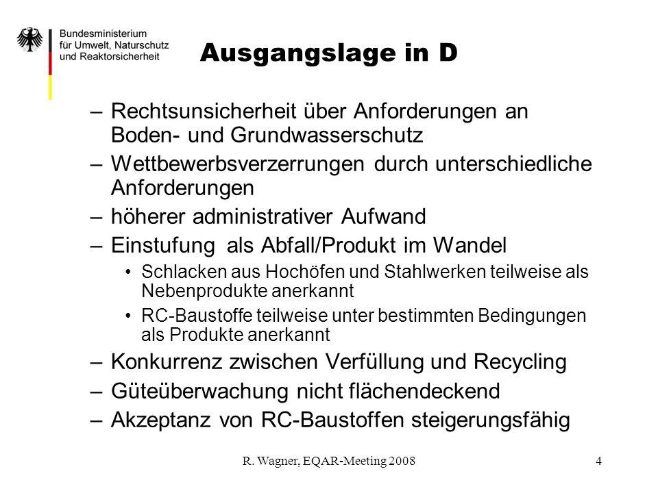 R. Wagner, EQAR-Meeting 20084 Ausgangslage in D –Rechtsunsicherheit über Anforderungen an Boden- und Grundwasserschutz –Wettbewerbsverzerrungen durch