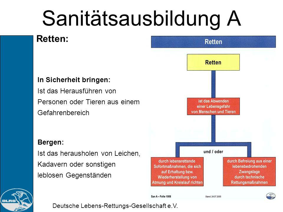 Deutsche Lebens-Rettungs-Gesellschaft e.V. Sanitätsausbildung A Materialcheck: Haltbarkeit von Materialien Vorhandensein von Schutzhandschuhen Funktio