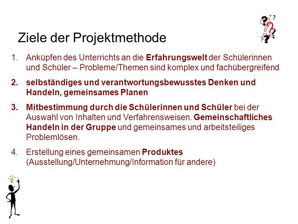 Projektmethode 1.