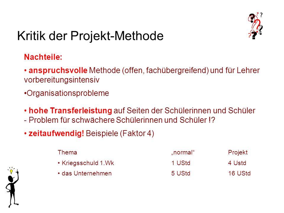 Kritik der Projekt-Methode Gefahren: Grundwissen Richtig(es) Lernen.