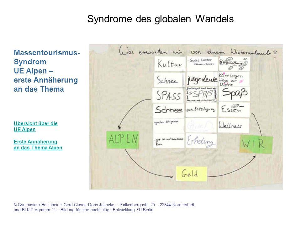 © Gymnasium Harksheide Gerd Clasen Doris Jahncke - Falkenbergsstr. 25 - 22844 Norderstedt und BLK Programm 21 – Bildung für eine nachhaltige Entwicklu