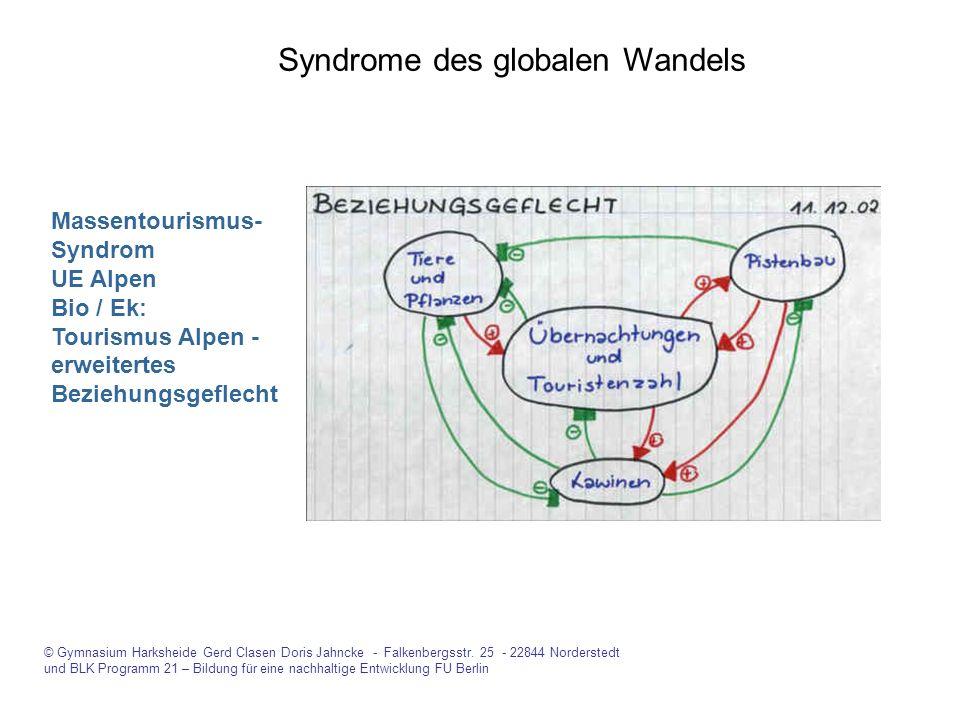 Massentourismus- Syndrom UE Alpen Bio / Ek: Tourismus Alpen - erweitertes Beziehungsgeflecht Syndrome des globalen Wandels © Gymnasium Harksheide Gerd