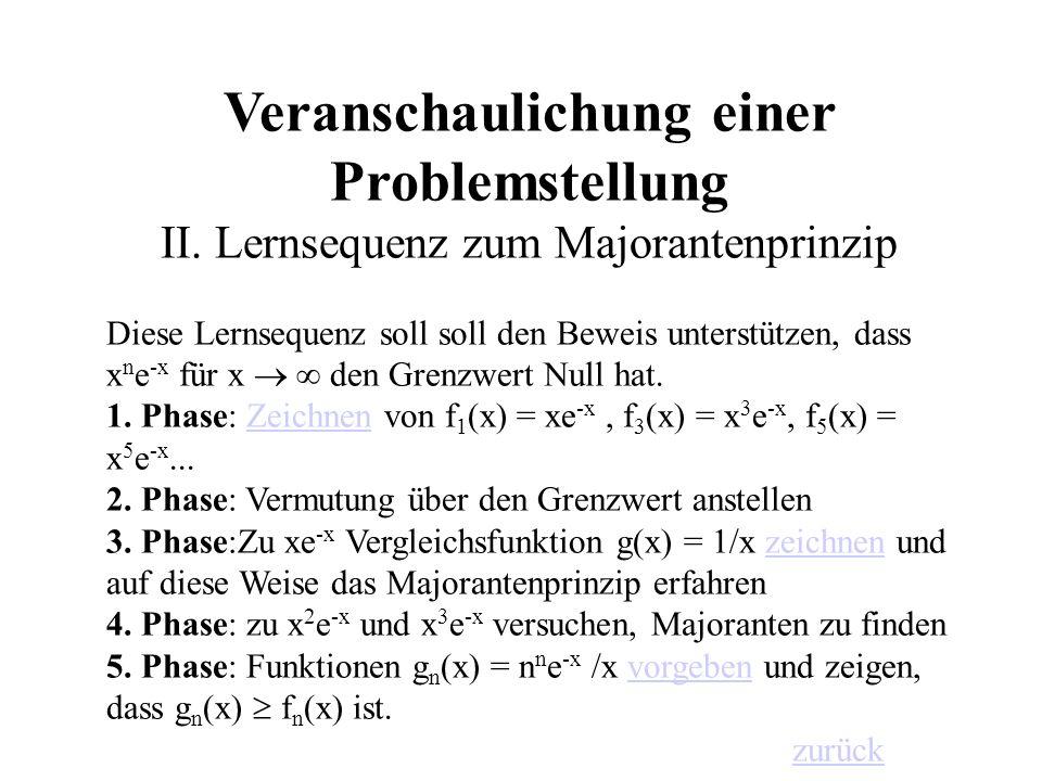 Veranschaulichung einer Problemstellung II. Lernsequenz zum Majorantenprinzip Diese Lernsequenz soll soll den Beweis unterstützen, dass x n e -x für x