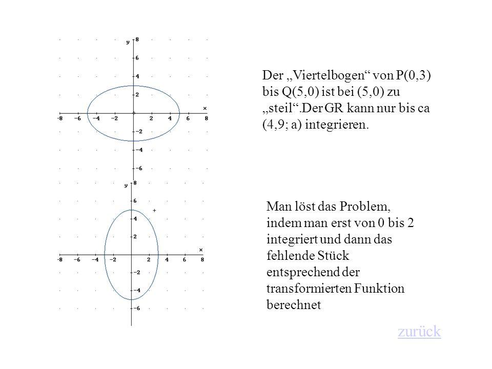 Der Viertelbogen von P(0,3) bis Q(5,0) ist bei (5,0) zu steil.Der GR kann nur bis ca (4,9; a) integrieren. Man löst das Problem, indem man erst von 0
