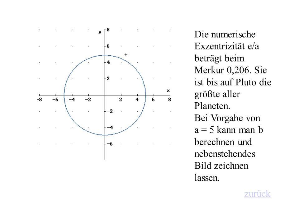 Die numerische Exzentrizität e/a beträgt beim Merkur 0,206. Sie ist bis auf Pluto die größte aller Planeten. Bei Vorgabe von a = 5 kann man b berechne