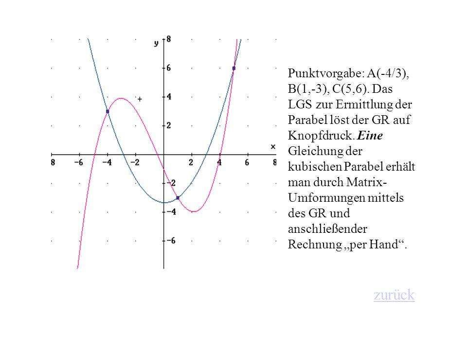 Punktvorgabe: A(-4/3), B(1,-3), C(5,6). Das LGS zur Ermittlung der Parabel löst der GR auf Knopfdruck. Eine Gleichung der kubischen Parabel erhält man