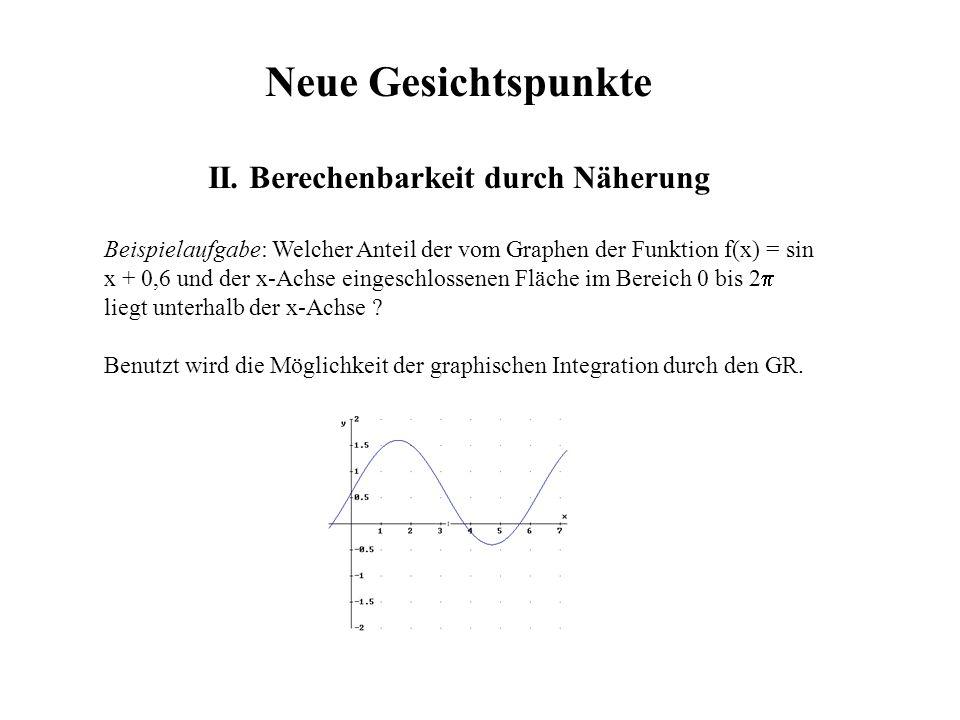 Neue Gesichtspunkte II. Berechenbarkeit durch Näherung Beispielaufgabe: Welcher Anteil der vom Graphen der Funktion f(x) = sin x + 0,6 und der x-Achse