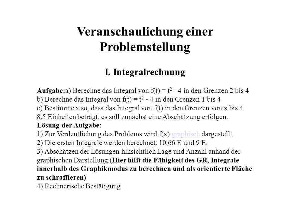 Veranschaulichung einer Problemstellung I. Integralrechnung Aufgabe:a) Berechne das Integral von f(t) = t 2 - 4 in den Grenzen 2 bis 4 b) Berechne das