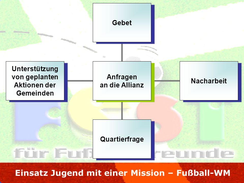 Einsatz Jugend mit einer Mission – Fußball-WM Anfragen an die Allianz GebetNacharbeitQuartierfrage Unterstützung von geplanten Aktionen der Gemeinden