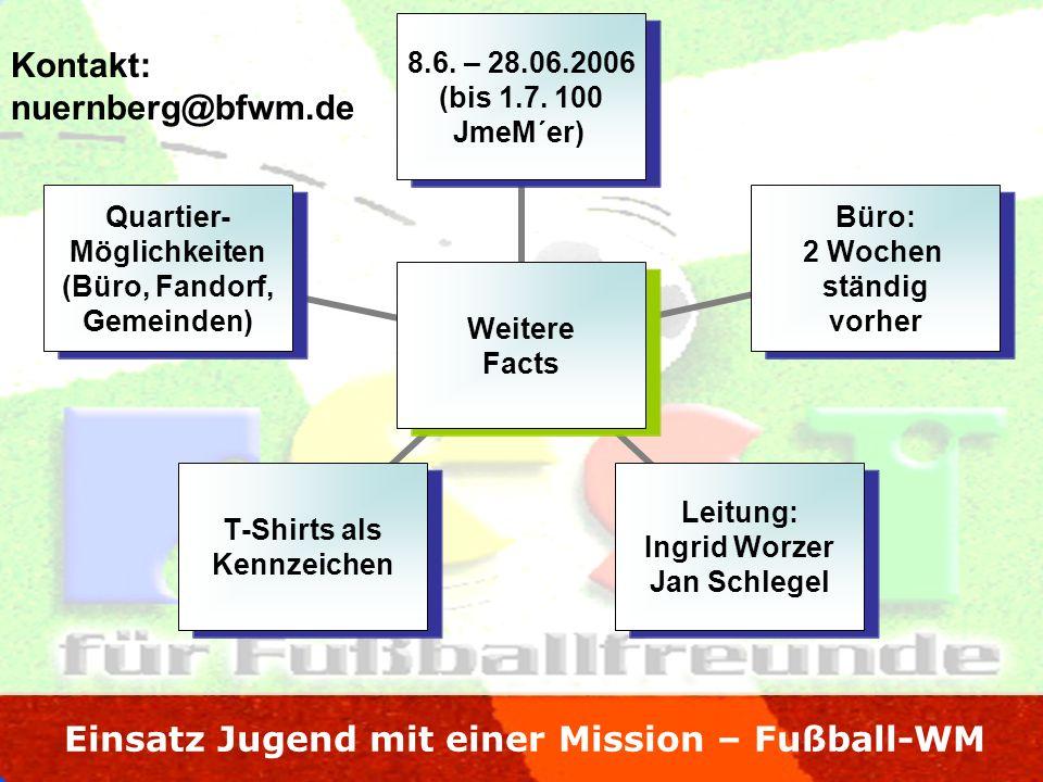 Einsatz Jugend mit einer Mission – Fußball-WM Weitere Facts 8.6.