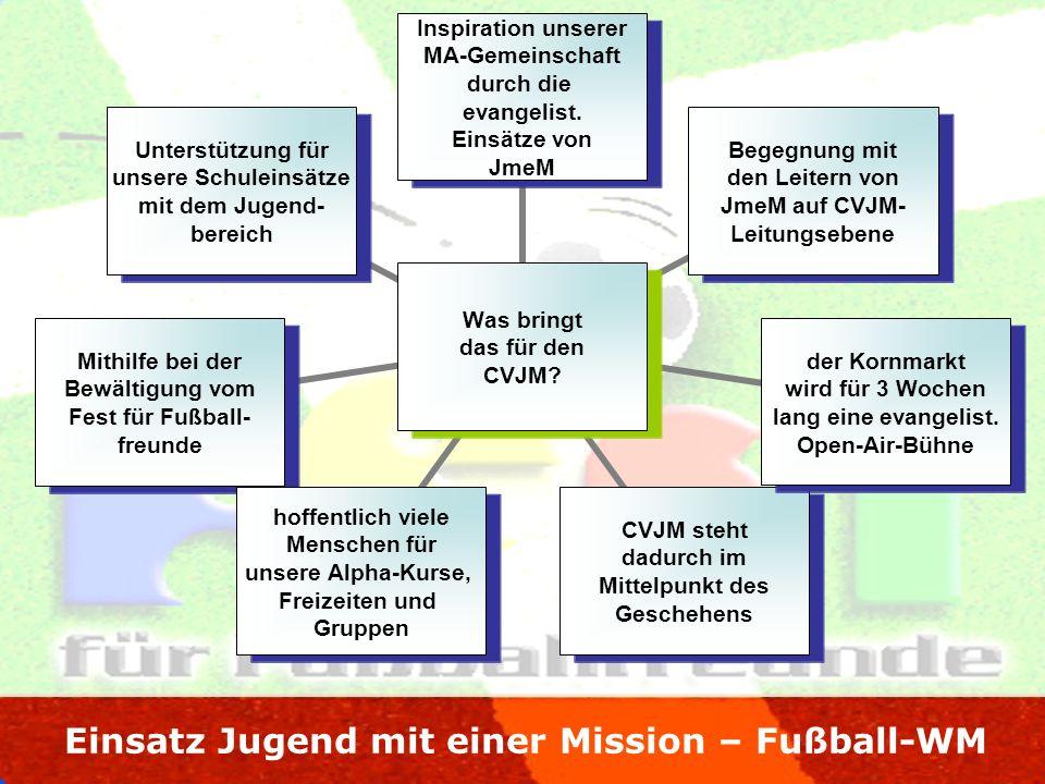 Einsatz Jugend mit einer Mission – Fußball-WM Was bringt das für den CVJM.