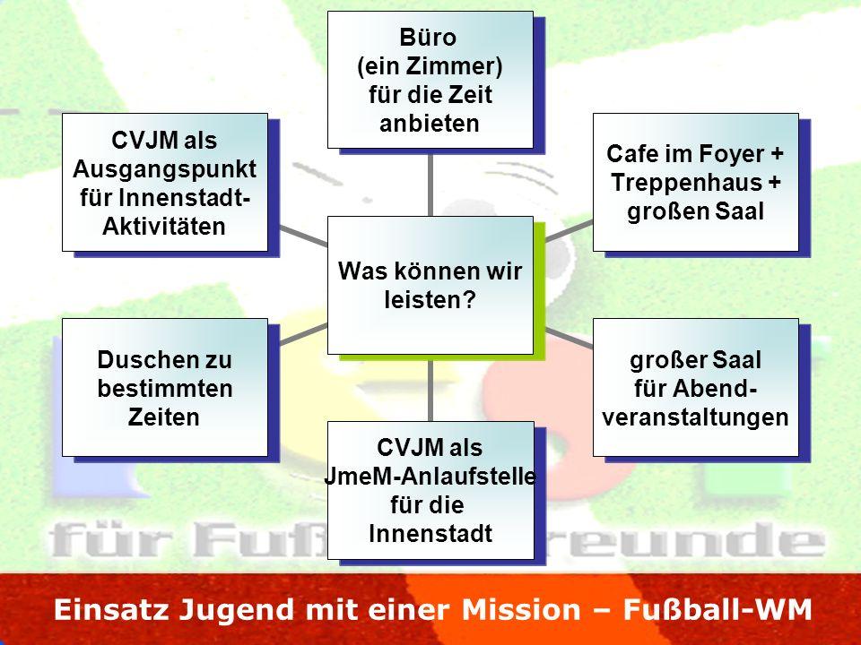 Einsatz Jugend mit einer Mission – Fußball-WM Was können wir leisten.