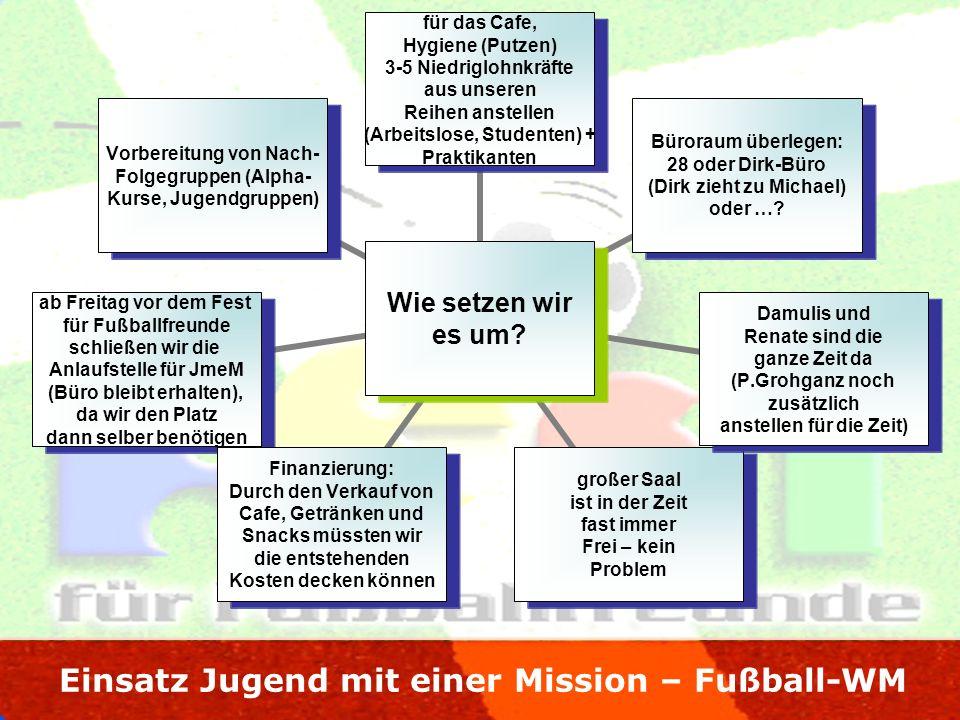 Einsatz Jugend mit einer Mission – Fußball-WM Wie setzen wir es um.