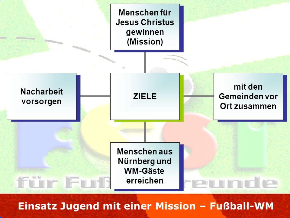Einsatz Jugend mit einer Mission – Fußball-WM ZIELE Menschen für Jesus Christus gewinnen (Mission) mit den Gemeinden vor Ort zusammen Menschen aus Nürnberg und WM-Gäste erreichen Nacharbeit vorsorgen