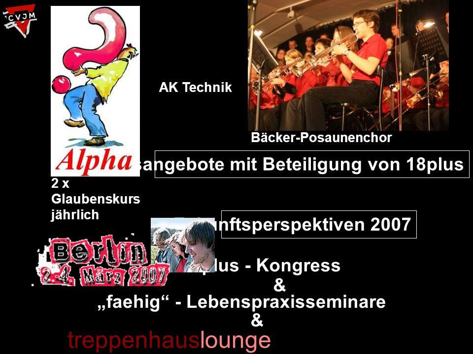 Vereinsangebote mit Beteiligung von 18plus Bäcker-Posaunenchor 2 x Glaubenskurs jährlich Zukunftsperspektiven 2007 treppenhauslounge faehig - Lebenspraxisseminare & & 18plus - Kongress AK Technik