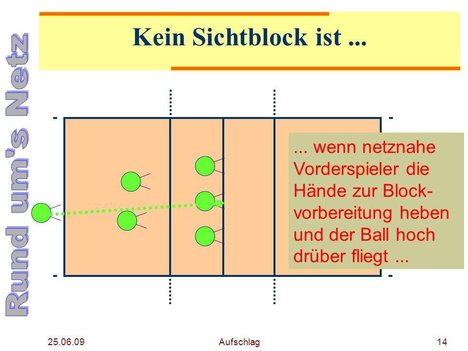 25.06.09 Aufschlag13 Kein Sichtblock ist...... immer dann, wenn der Ball nicht über Spieler fliegt.