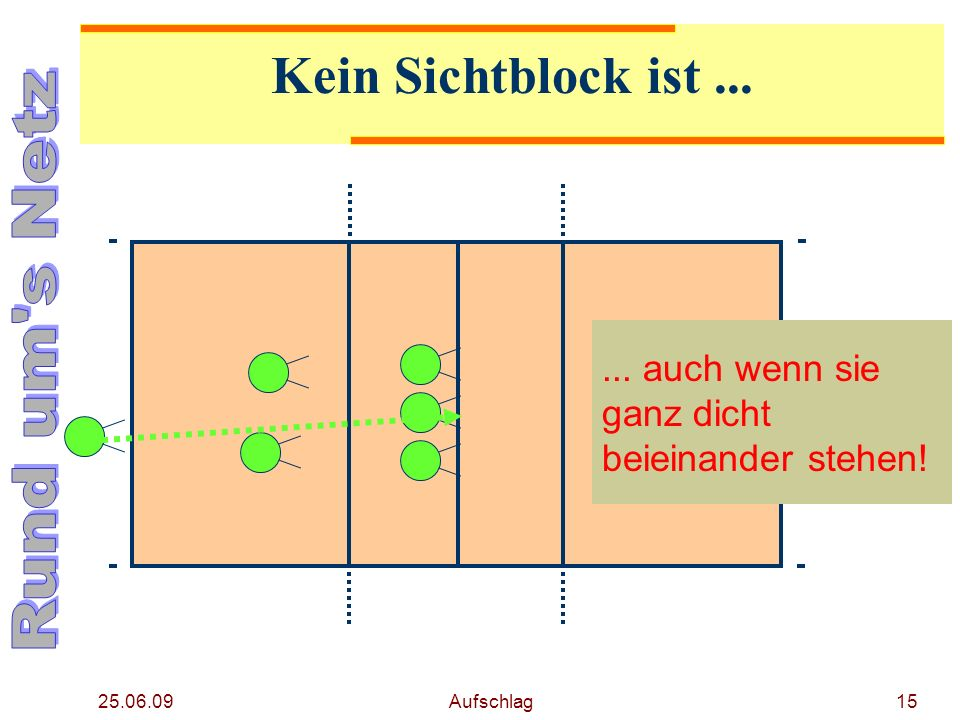 25.06.09 Aufschlag14 Kein Sichtblock ist...... wenn netznahe Vorderspieler die Hände zur Block- vorbereitung heben und der Ball hoch drüber fliegt...