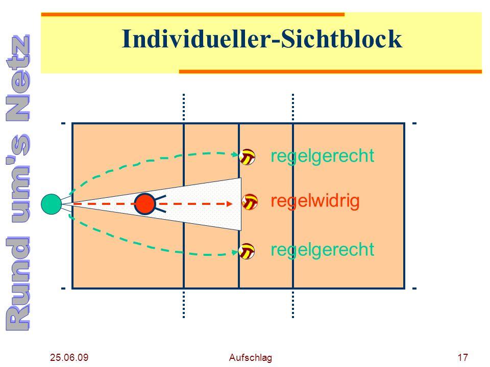 25.06.09 Aufschlag16 Kein Sichtblock Bei Vorderspielern wird die hier abgebildete Hand- und Armhaltung als blockvorbereitende Handlung gewertet und is