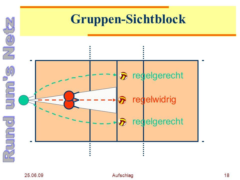 25.06.09 Aufschlag17 Individueller-Sichtblock regelgerecht regelwidrig