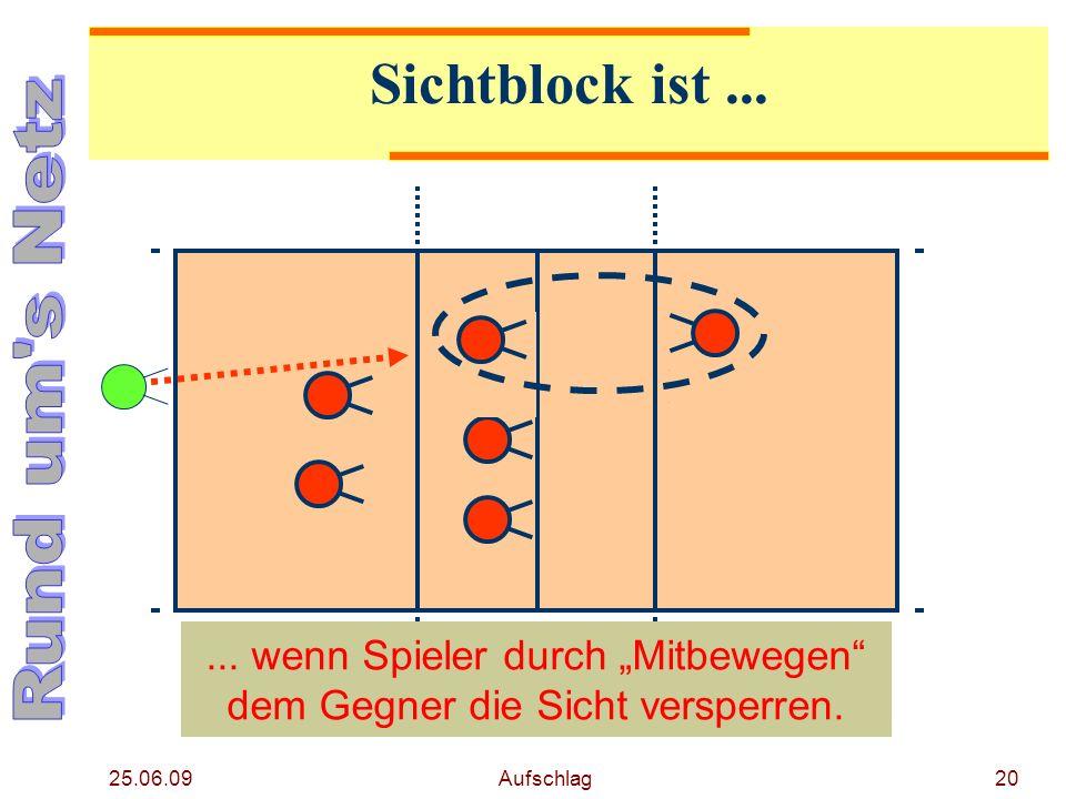 25.06.09 Aufschlag19 Sichtblock ? Bei der Entscheidung Sichtblock ist die Höhe des Balles über der Netzoberkante zu berücksichtigen! Foto FIVB