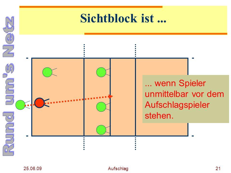 25.06.09 Aufschlag20 Sichtblock ist...... wenn Spieler durch Mitbewegen dem Gegner die Sicht versperren.