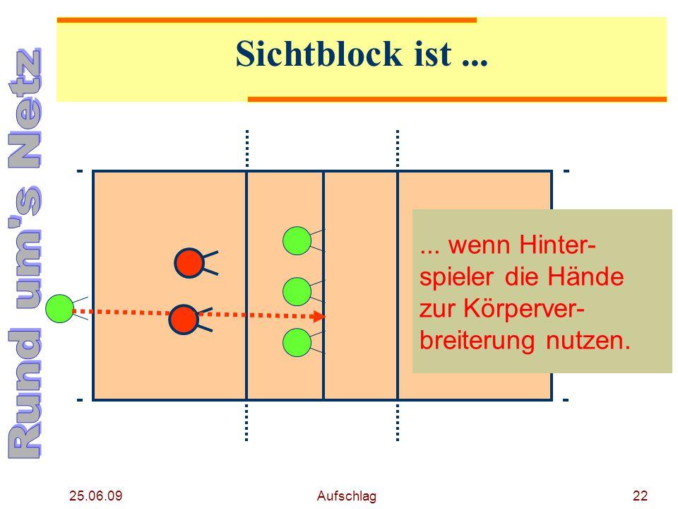 25.06.09 Aufschlag21 Sichtblock ist...... wenn Spieler unmittelbar vor dem Aufschlagspieler stehen.
