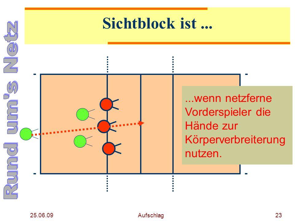 25.06.09 Aufschlag22 Sichtblock ist...... wenn Hinter- spieler die Hände zur Körperver- breiterung nutzen.