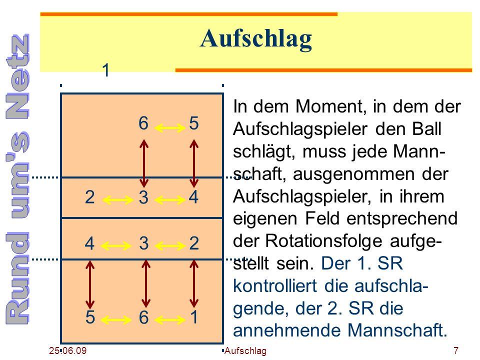 25.06.09 Aufschlag6 Aufschlagzone Die Aufschlagzone erstreckt sich über die gesamte Breite des Spielfeldes. Sie beginnt hinter der Grundlinie und ende