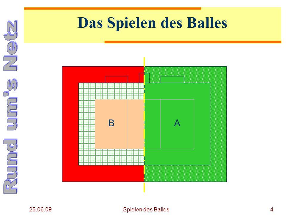 25.06.09 Handzeichen Gehaltener Ball Vier Ball- berührungen Doppel- berührung 15Spielen des Balles