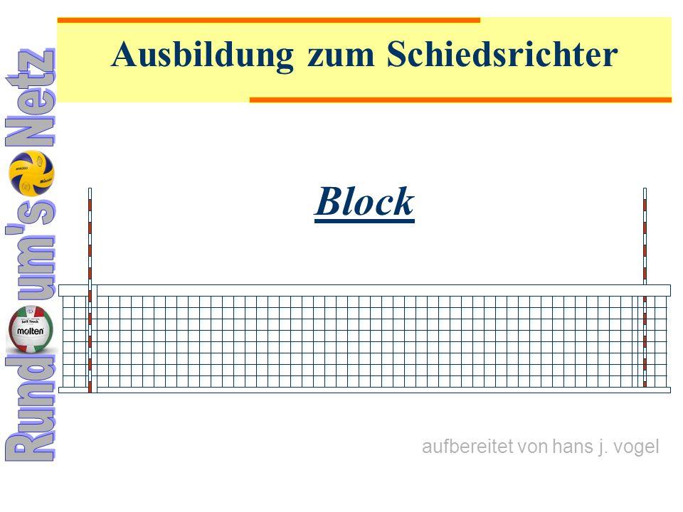 25.06.09 Block12 Blockversuch Blockversuch ist eine Blockaktion OHNE Ballberührung.