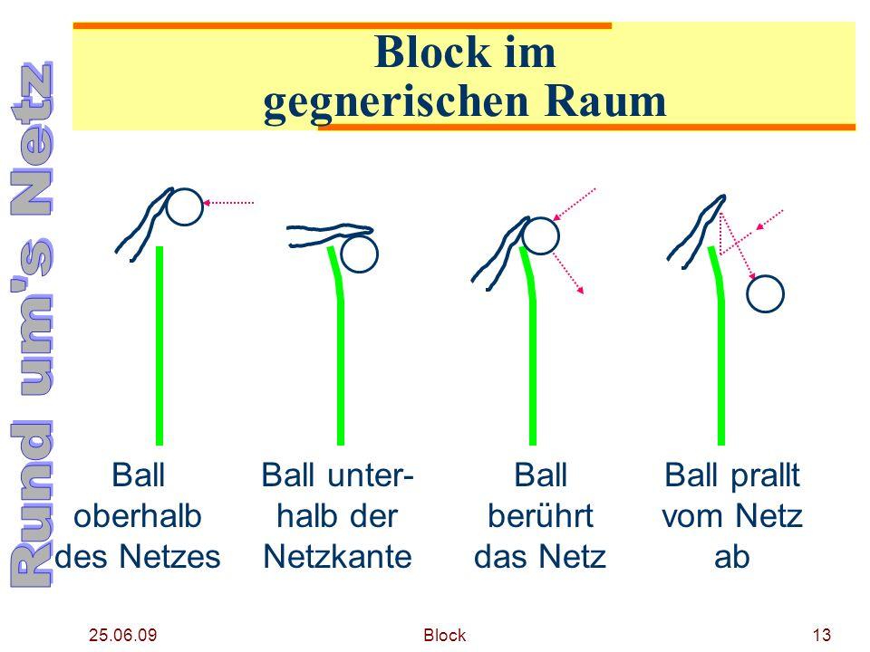 25.06.09 Block13 Block im gegnerischen Raum Ball oberhalb des Netzes Ball unter- halb der Netzkante Ball berührt das Netz Ball prallt vom Netz ab