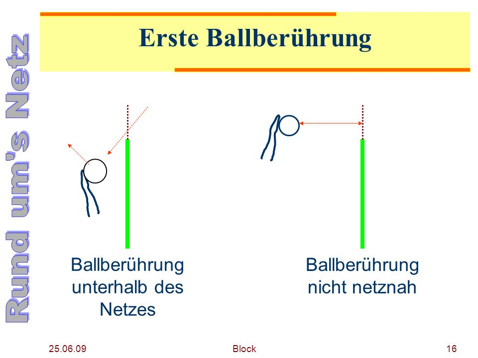 25.06.09 Block16 Erste Ballberührung Ballberührung unterhalb des Netzes Ballberührung nicht netznah