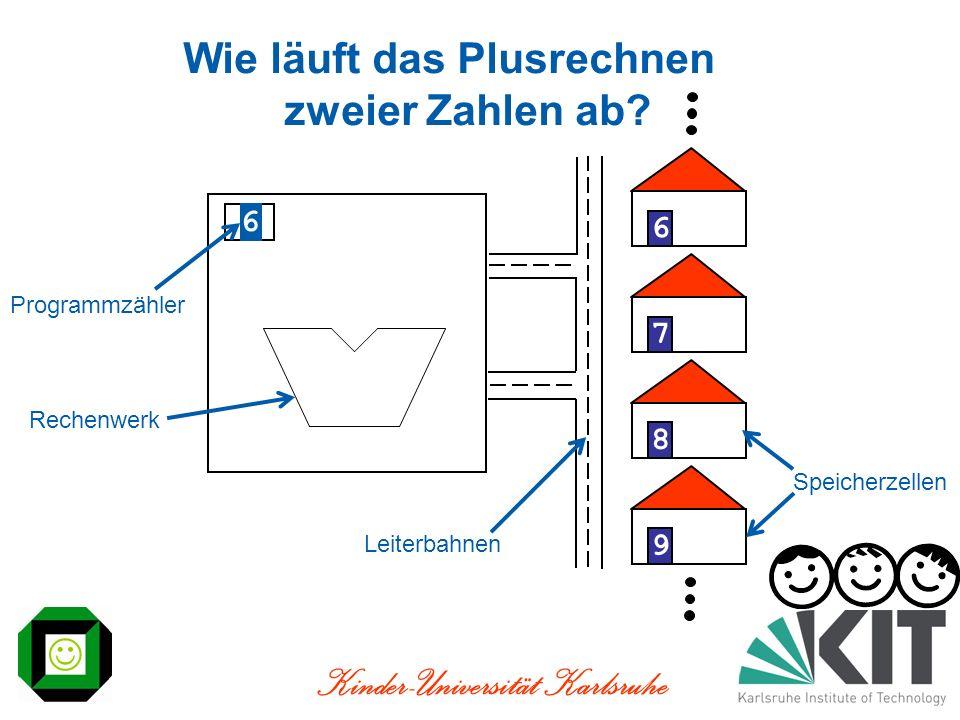 Kinder-Universität Karlsruhe Wie läuft das Plusrechnen zweier Zahlen ab? 6789 Programmzähler Rechenwerk Leiterbahnen Speicherzellen 6