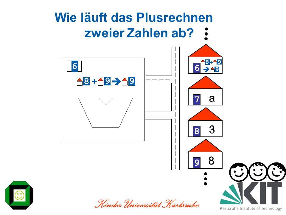 Kinder-Universität Karlsruhe 9 3 8 Wie läuft das Plusrechnen zweier Zahlen ab? 678 a 3 8 8 9 + 9 6 8 + 9 9