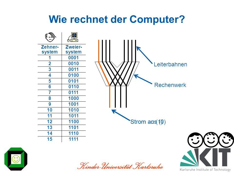 Kinder-Universität Karlsruhe Strom aus (0) Wie rechnet der Computer? Leiterbahnen Rechenwerk Zehner- system Zweier- system 10001 20010 30011 40100 501