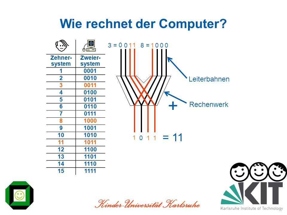 Kinder-Universität Karlsruhe 0 1 0 Wie rechnet der Computer? Leiterbahnen Rechenwerk Zehner- system Zweier- system 10001 20010 30011 40100 50101 60110