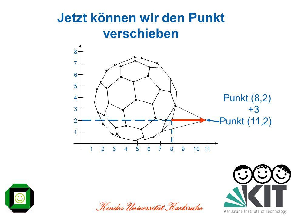 Kinder-Universität Karlsruhe Jetzt können wir den Punkt verschieben 1234567891011 1 2 3 4 5 6 7 8 Punkt(8,2) +3 Punkt(11,2)