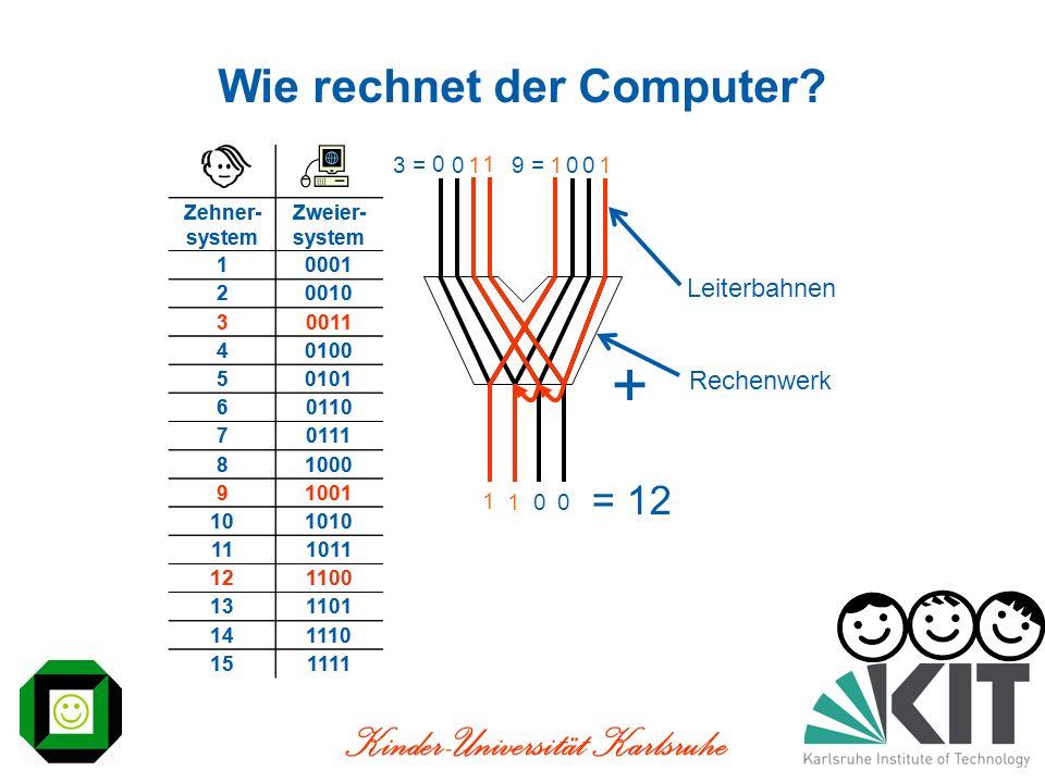 Kinder-Universität Karlsruhe 1 0 1 0 Wie rechnet der Computer? Leiterbahnen Rechenwerk Zehner- system Zweier- system 10001 20010 30011 40100 50101 601